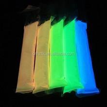 Luminescent Pigment
