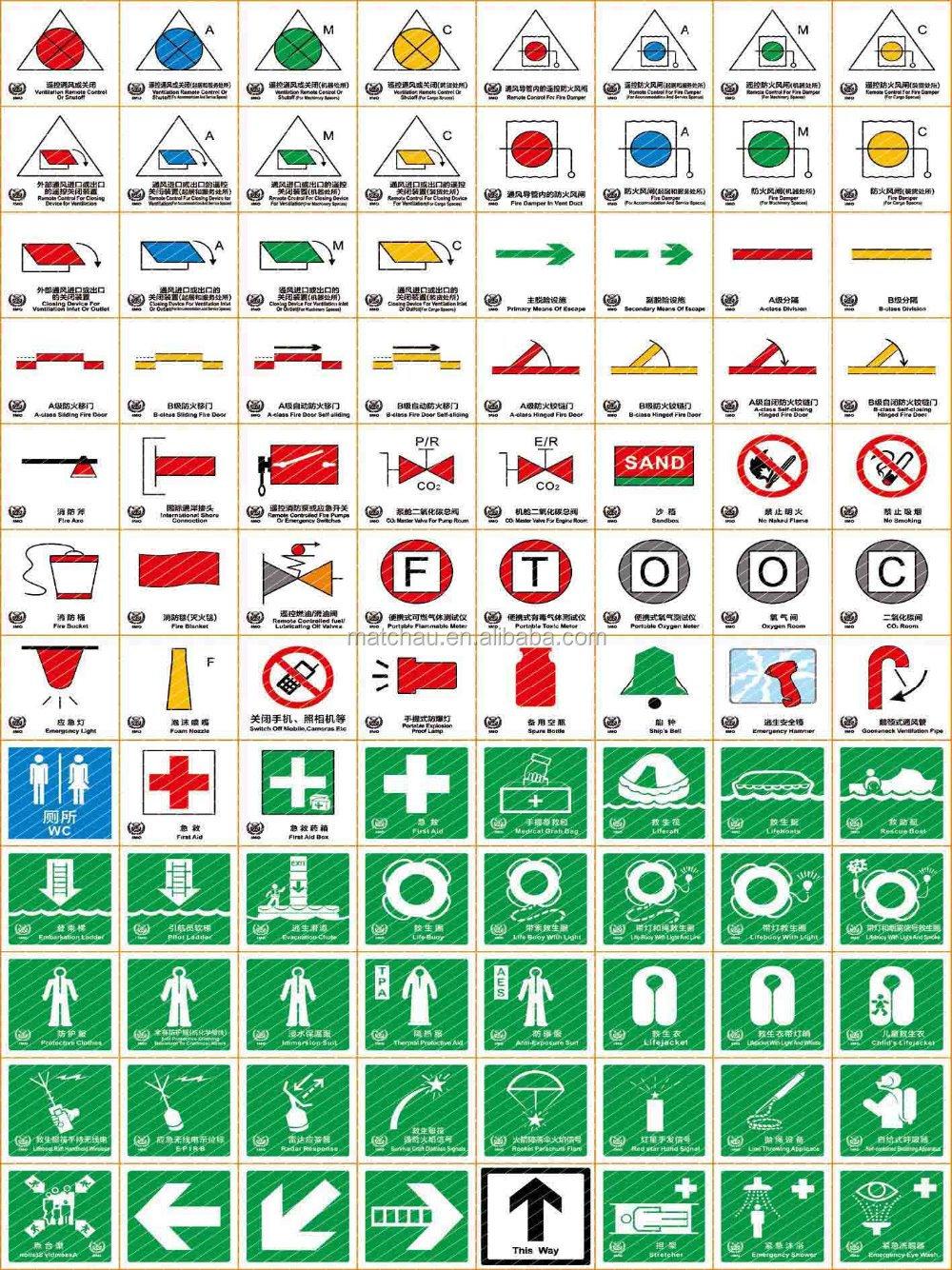 Marine Imo Symbols Safety Signs Buy Imo Signalsimo Signs