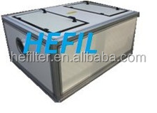 compact Color plate Activated Carbon Filter Box with fan (whatsapp:8618918398293)