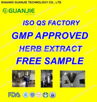 GMP factory provide pure green coffee bean extract powder in stock