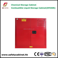 fireproof paint cabinets with double wall,fire proof vent