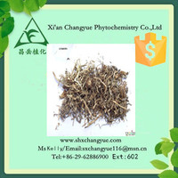 Pure natural red clover herb extract