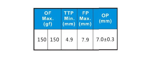G304-XXXU00E44 parameters.png