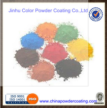 China Electrostatic Powder Coating Factory