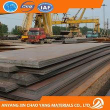 Q420B low carbon Low Alloy High Strength Steel sheet full specifications