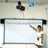 Multi users Easy of use interactive smart class whiteboard on wall