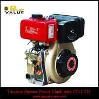 7.7kw Power Diesel Engine For Generator Use 10hp Portable Diesel Engine For Water Pump(ZH186FE)
