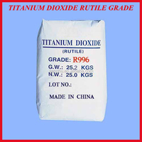 rutile Titanium Dioxide price/tio2 R996/chemical raw material