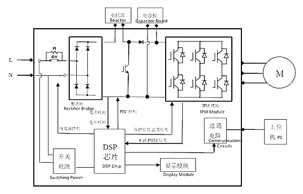 wiring diagram ac split inverter wiring image wiring diagram ac panasonic inverter wiring auto wiring diagram on wiring diagram ac split inverter