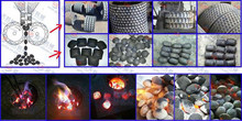 Lantian Brand coal dust briquette making machine
