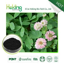 2.5% 8% 20% 40% red clover extract, 2.5% 8% 20% 40% red clover extract