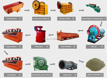 Copper ore processing equipment, gold processing machine, iron ore processing plant