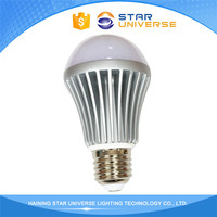 Reasonable Price Worth Buying Low Power Led Bulb Lamp