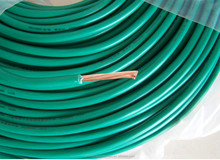 PVC insulated non-sheathed electrical wires