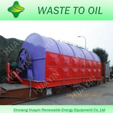 Waste Tyre Recycling Machine to diesel/Plastic&Rubber Machinery to Get Diesel