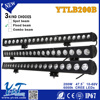 Competitive 4x4 straight Led Light Bar DUAL ROW LED LIGHT bar led light for amphibious vehicles