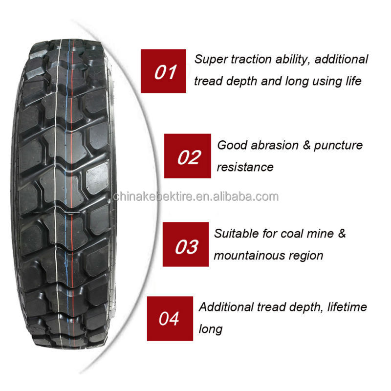 total qualtiy management at mrf tyres Mrf share price stock analysis of mrf, future prospects, experts view on buy/sell/hold mrf shares also get to know the latest financials, news, research reports, recommendations and much more.