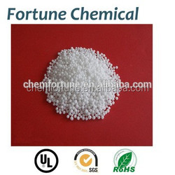 46% Prilled Urea For Sale