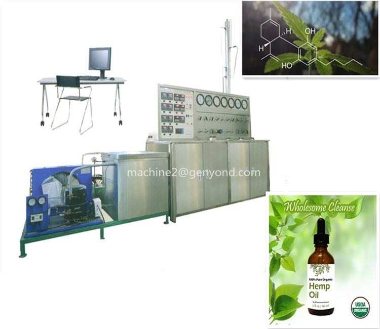 mini supercritical CO2 extraction machine