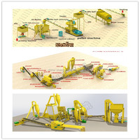 CSPL 2015 CE approved professional date palm trunks branches pellet production line