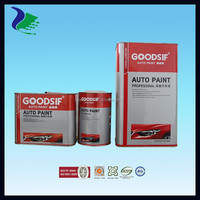 High Gloss Car Paint Varnish for Russia