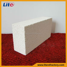 high quality mullite refractory insulating fire brick for industrial furnace