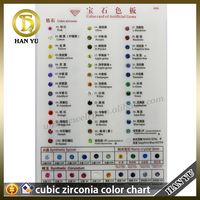 Color card of artificial gems ,Multi-coloured gemstone chart,cubic zirconia color chart for jewelry show