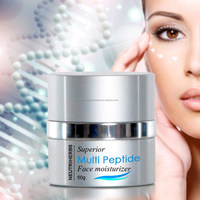 New cosmetics products 2015 anti-aging matrixyl 3000 Acrylic bottle skin care product
