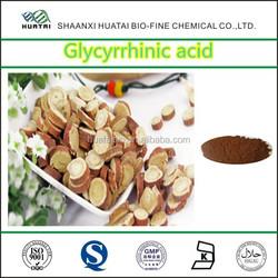 enhance flavor treatment of sore throat pulse Glycyrrhinic acid