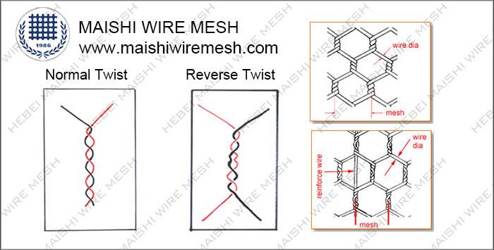(Inox Mesh) Stainless Steel Woven Wire Mesh