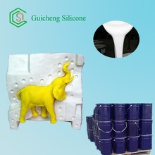 Silicone Rubber for Polyurethanes PU Mold Making