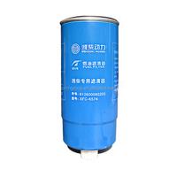 hot sale OEM 15208-Z9007 \15208-Z9000/1/2/3/6 auto/vehicle oil filter