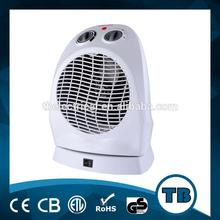 Calentador eléctrico caliente, calentador de la habitación