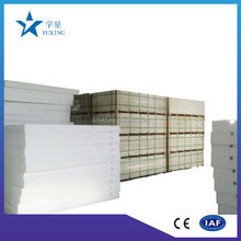 SIPS Resin Panels from china