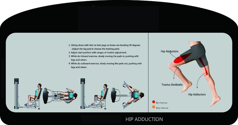 hip abduction adduction machine