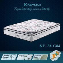 Furniture good spring mattress supplier factory