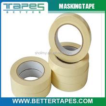 High credit insurance beautiful & offer painting washi tape
