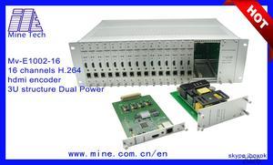 Ip камера системы потокового видео сервер что такое кодер ось видеонаблюдение ip
