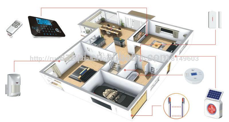 инфракрасный детектор магнитного сигнал беспроводных терминалов удаленного телефона системы домашней безопасности