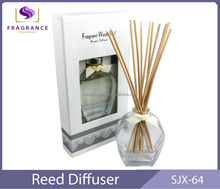 fashion house perfumes and fragrance