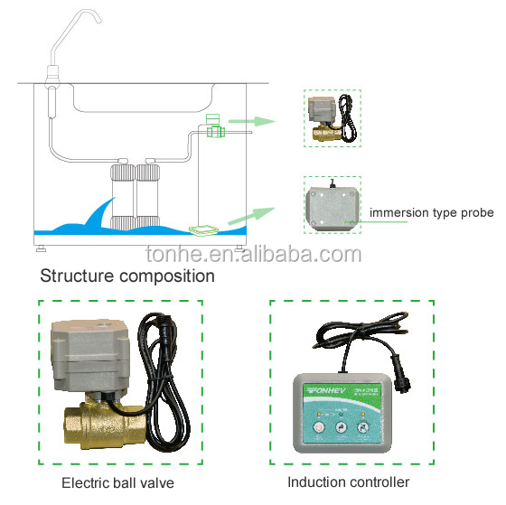 DN20 CR201 with indicator brass sensor water leak detection system