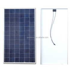 Cheap price 200w poly Solar Panel with best quality for Syria, Iraq, yemen