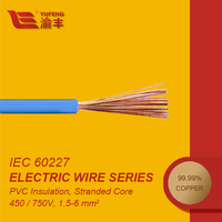 60227IEC01 1.5mm PVC Insulated Flexible Electric Cable Wire Manufacturer
