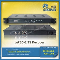 ASI/IP input TS Decoder 4 channel ip video decoder with h.264