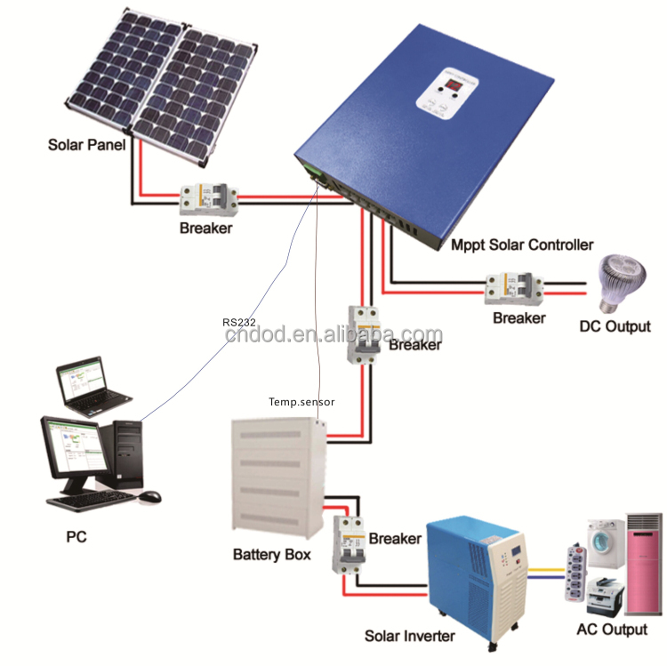 ep solar charge controller manual