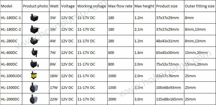 dc compound motor HL-180DC-2