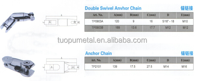 Stainless Steel Double Anchor Swivel Connector,Anchor Chain Swivel, Anchor Chain Connector,