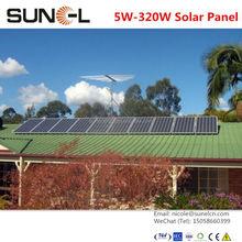 cheapest solar panel for pakistan market