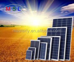 OEM 1W/2W/3W/5W/10/20W/30W/50W/100W solar panel price pakistan----- Factory direct supply