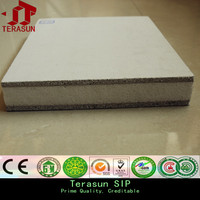 Lightweight thermal insulation sandwich panel roof covering